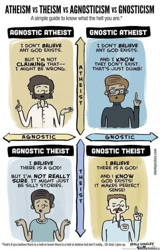 memeatheist-vs-agnostic
